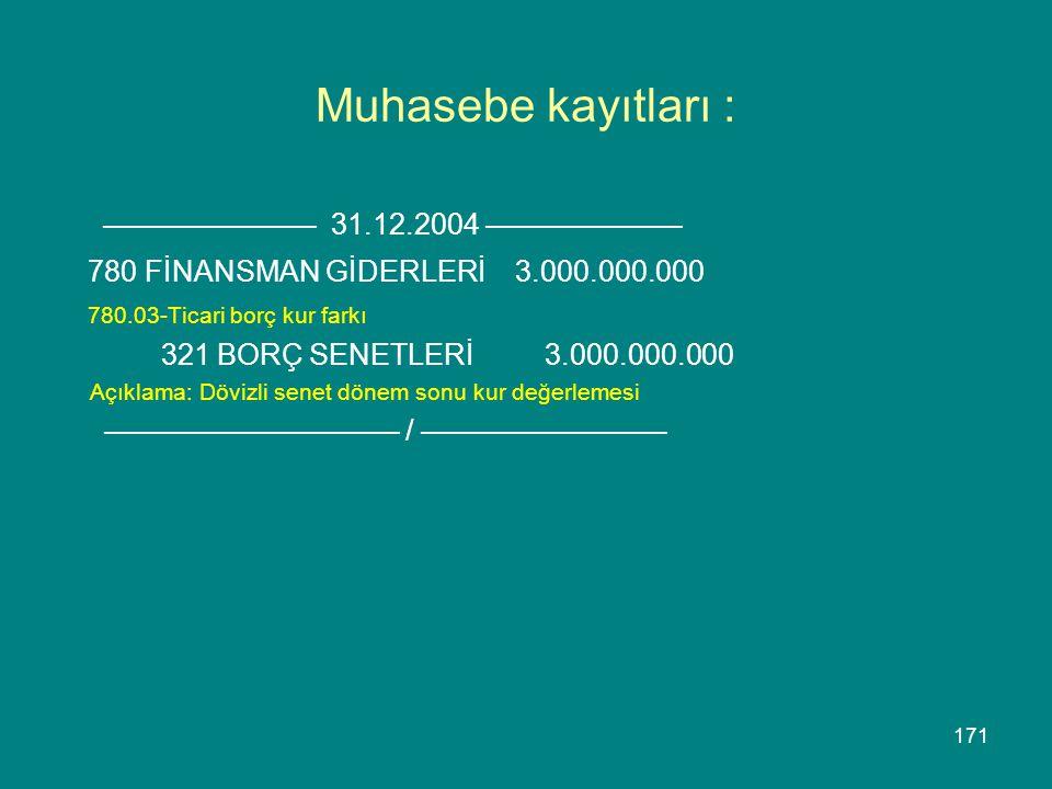 171 Muhasebe kayıtları : ––––––––––––– 31.12.2004 –––––––––––– 780 FİNANSMAN GİDERLERİ 3.000.000.000 780.03-Ticari borç kur farkı 321 BORÇ SENETLERİ 3