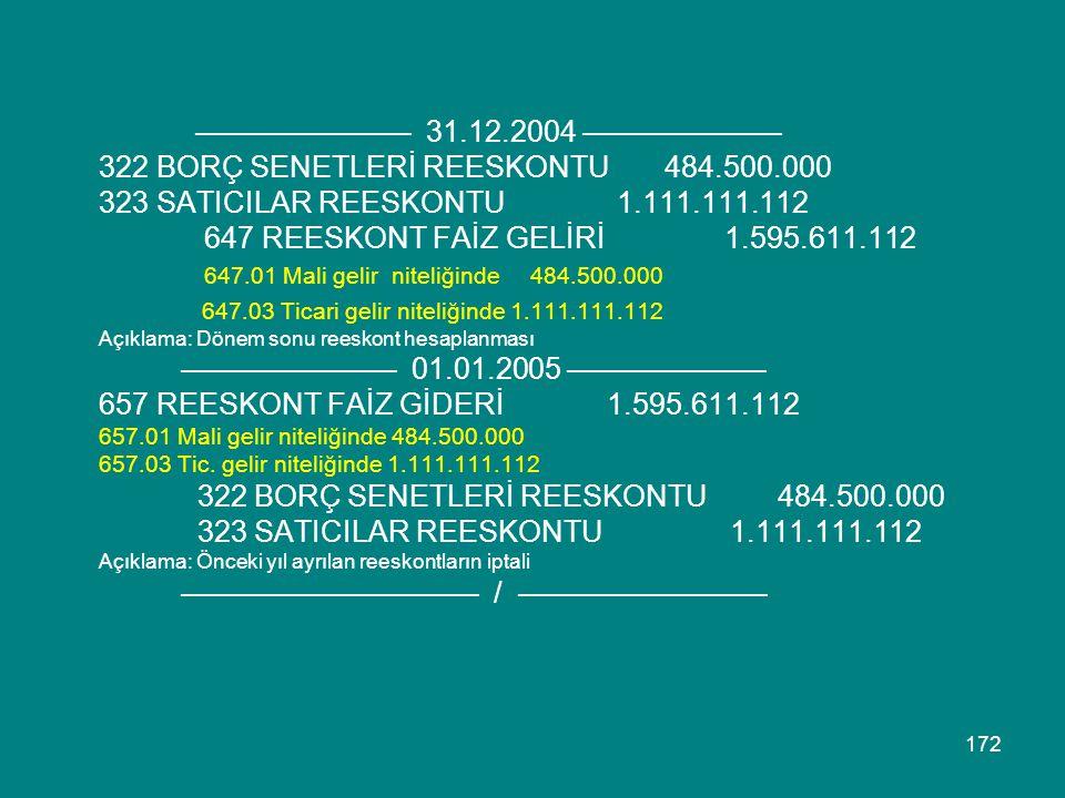 172 ––––––––––––– 31.12.2004 –––––––––––– 322 BORÇ SENETLERİ REESKONTU 484.500.000 323 SATICILAR REESKONTU 1.111.111.112 647 REESKONT FAİZ GELİRİ 1.59