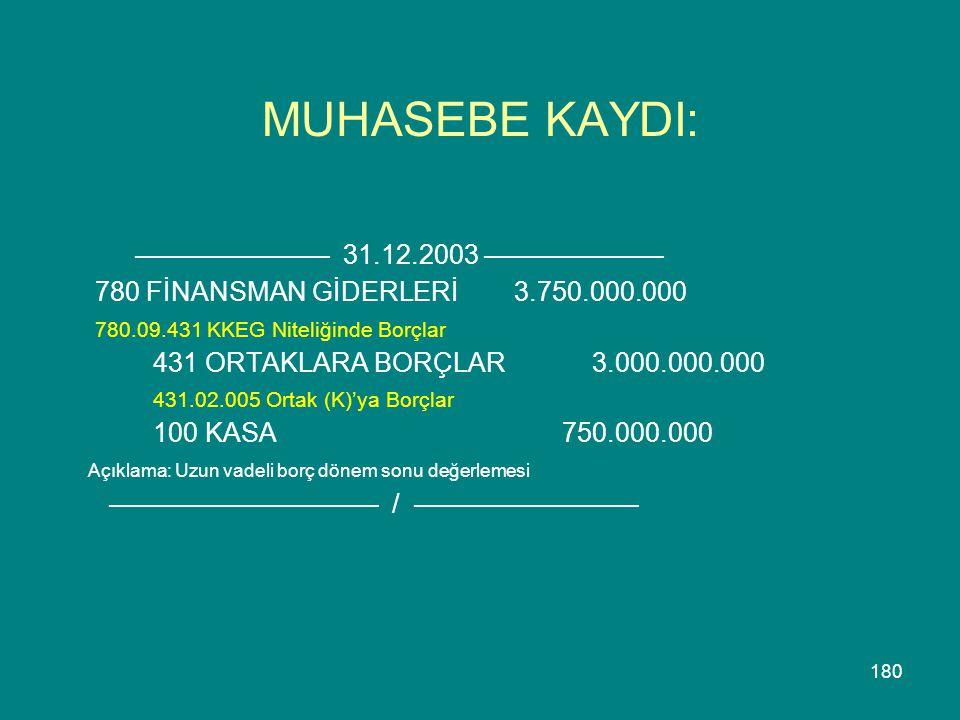 180 MUHASEBE KAYDI: ––––––––––––– 31.12.2003 –––––––––––– 780 FİNANSMAN GİDERLERİ 3.750.000.000 780.09.431 KKEG Niteliğinde Borçlar 431 ORTAKLARA BORÇ