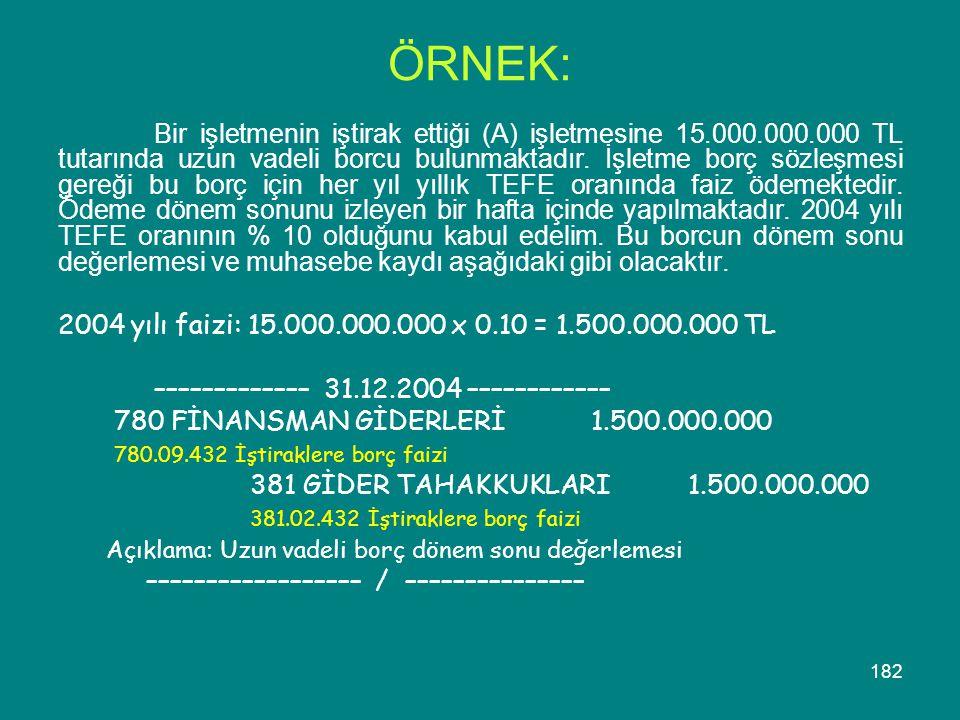 182 ÖRNEK: Bir işletmenin iştirak ettiği (A) işletmesine 15.000.000.000 TL tutarında uzun vadeli borcu bulunmaktadır. İşletme borç sözleşmesi gereği b