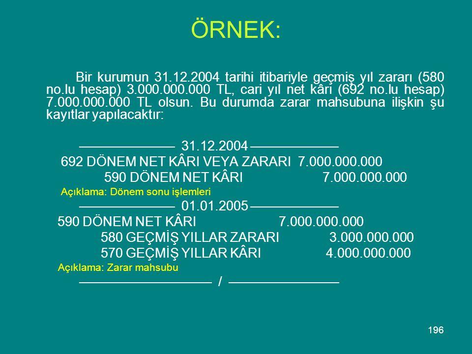 196 ÖRNEK: Bir kurumun 31.12.2004 tarihi itibariyle geçmiş yıl zararı (580 no.lu hesap) 3.000.000.000 TL, cari yıl net kârı (692 no.lu hesap) 7.000.00
