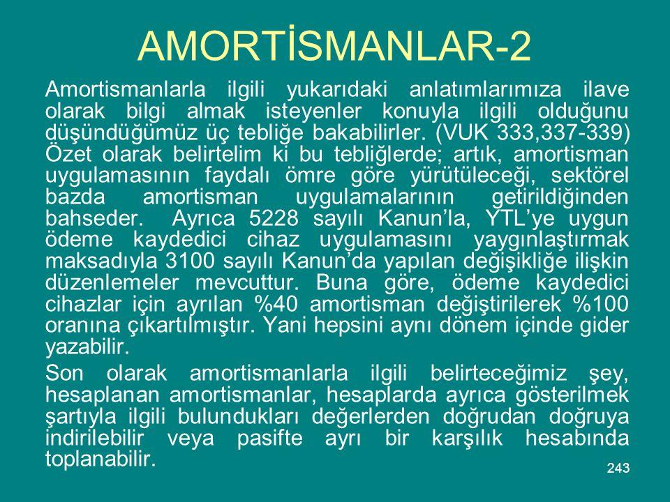 243 AMORTİSMANLAR-2 Amortismanlarla ilgili yukarıdaki anlatımlarımıza ilave olarak bilgi almak isteyenler konuyla ilgili olduğunu düşündüğümüz üç tebl
