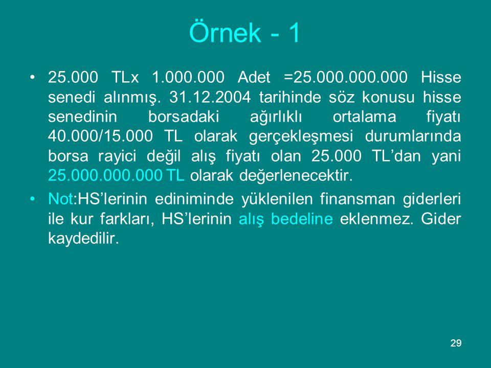 29 Örnek - 1 •25.000 TLx 1.000.000 Adet =25.000.000.000 Hisse senedi alınmış. 31.12.2004 tarihinde söz konusu hisse senedinin borsadaki ağırlıklı orta