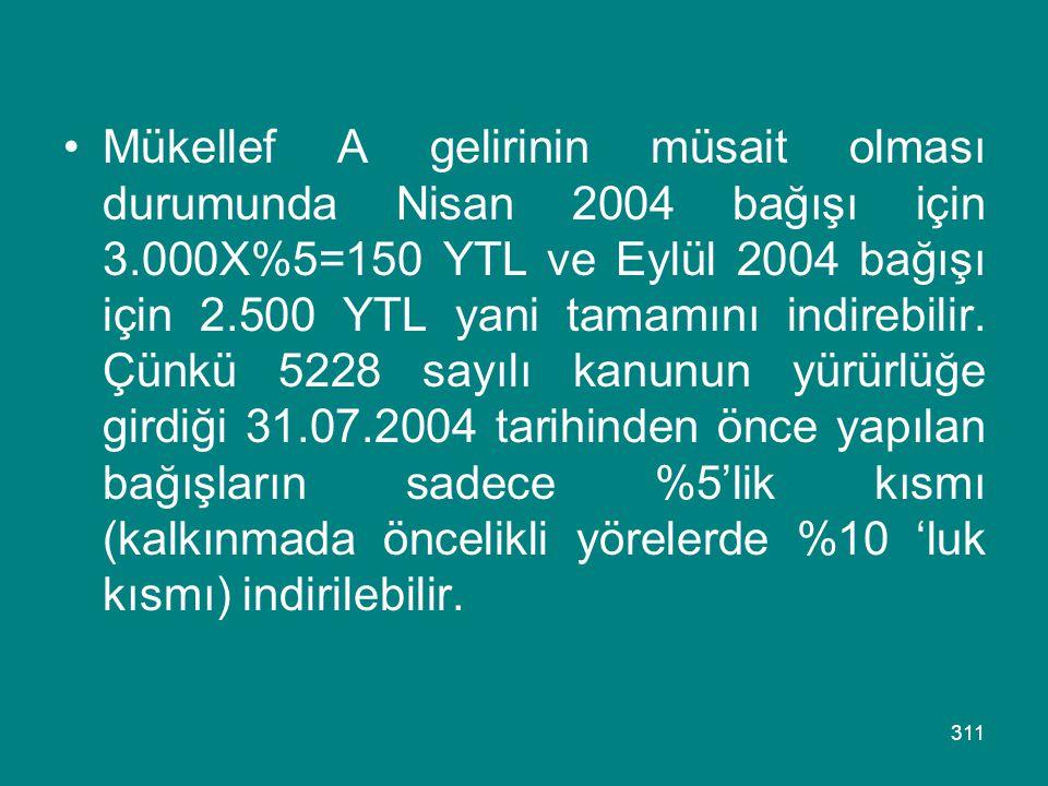 311 •Mükellef A gelirinin müsait olması durumunda Nisan 2004 bağışı için 3.000X%5=150 YTL ve Eylül 2004 bağışı için 2.500 YTL yani tamamını indirebili
