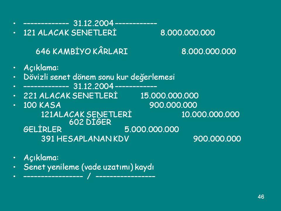 46 •––––––––––––– 31.12.2004 –––––––––––– •121 ALACAK SENETLERİ 8.000.000.000 646 KAMBİYO KÂRLARI 8.000.000.000 •Açıklama: •Dövizli senet dönem sonu k
