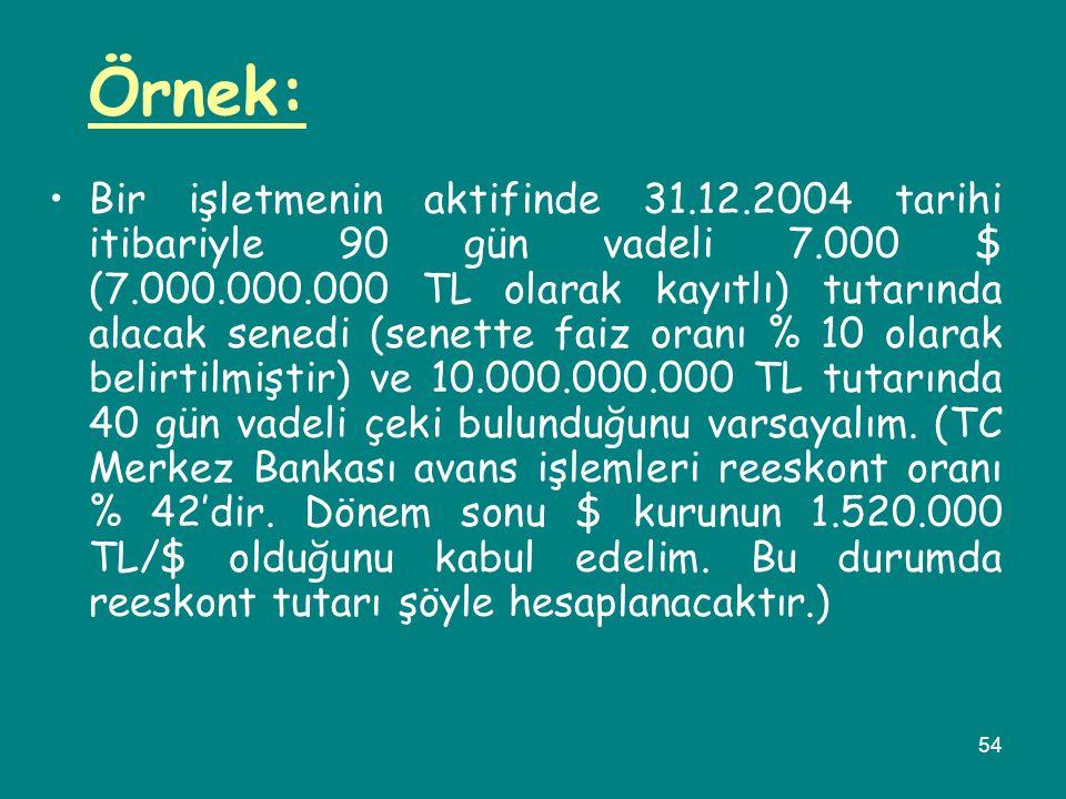 54 Örnek: •Bir işletmenin aktifinde 31.12.2004 tarihi itibariyle 90 gün vadeli 7.000 $ (7.000.000.000 TL olarak kayıtlı) tutarında alacak senedi (sene