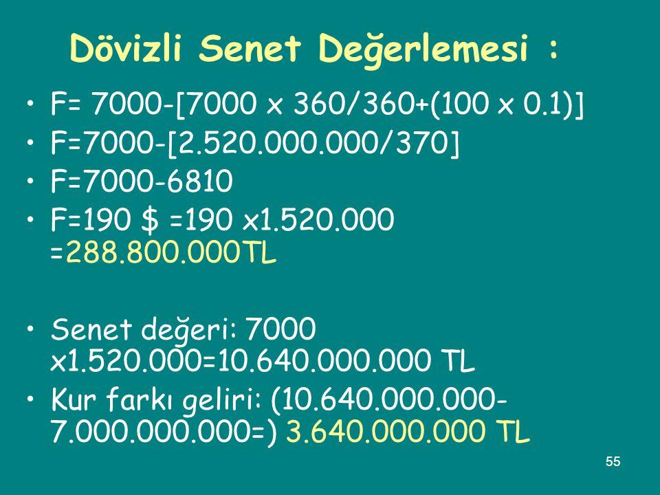 55 Dövizli Senet Değerlemesi : •F= 7000-[7000 x 360/360+(100 x 0.1)] •F=7000-[2.520.000.000/370] •F=7000-6810 •F=190 $ =190 x1.520.000 =288.800.000TL