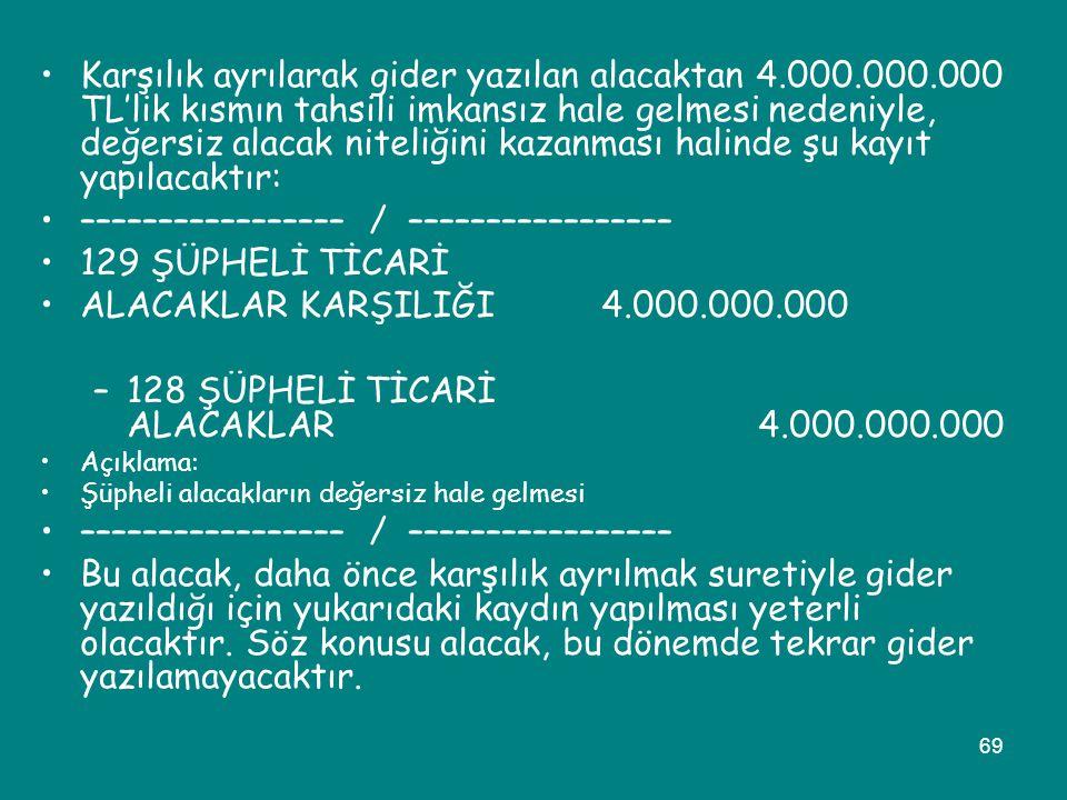 69 •Karşılık ayrılarak gider yazılan alacaktan 4.000.000.000 TL'lik kısmın tahsili imkansız hale gelmesi nedeniyle, değersiz alacak niteliğini kazanma