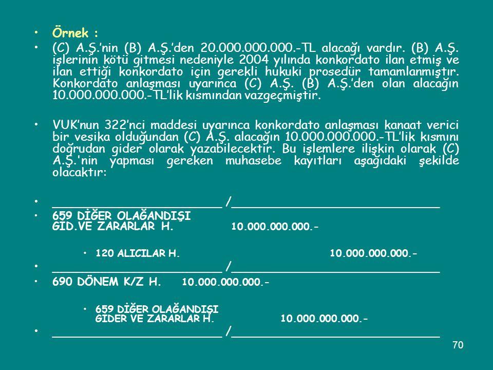 70 •Örnek : •(C) A.Ş.'nin (B) A.Ş.'den 20.000.000.000.-TL alacağı vardır. (B) A.Ş. işlerinin kötü gitmesi nedeniyle 2004 yılında konkordato ilan etmiş