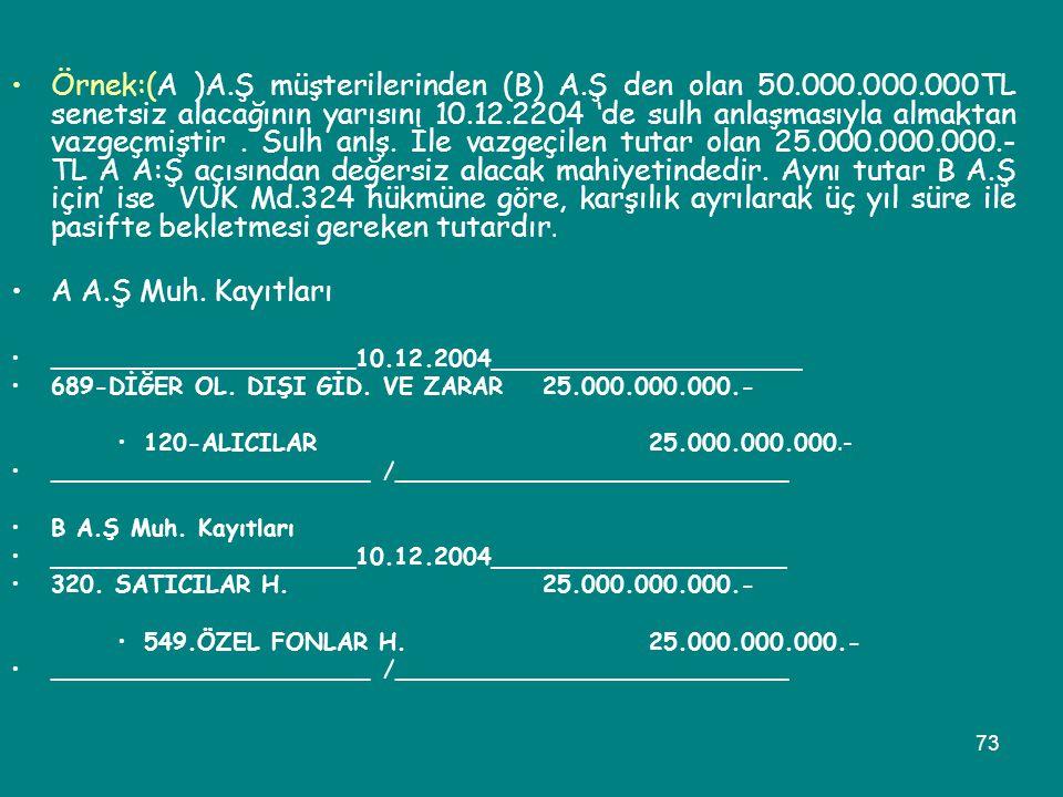 73 •Örnek:(A )A.Ş müşterilerinden (B) A.Ş den olan 50.000.000.000TL senetsiz alacağının yarısını 10.12.2204 'de sulh anlaşmasıyla almaktan vazgeçmişti