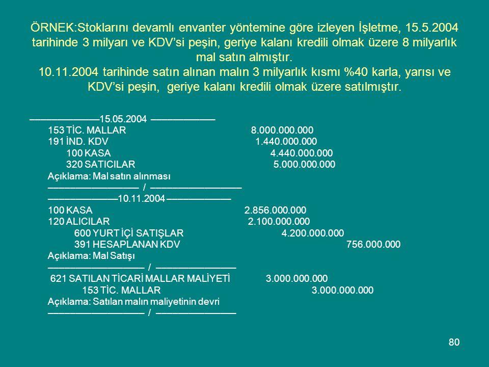 80 ÖRNEK:Stoklarını devamlı envanter yöntemine göre izleyen İşletme, 15.5.2004 tarihinde 3 milyarı ve KDV'si peşin, geriye kalanı kredili olmak üzere