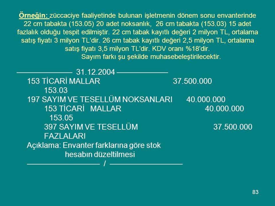 83 Örneğin: züccaciye faaliyetinde bulunan işletmenin dönem sonu envanterinde 22 cm tabakta (153.05) 20 adet noksanlık, 26 cm tabakta (153.03) 15 adet