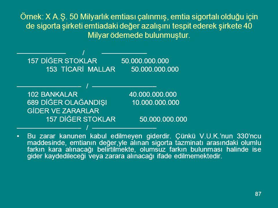 87 Örnek: X A.Ş. 50 Milyarlık emtiası çalınmış, emtia sigortalı olduğu için de sigorta şirketi emtiadaki değer azalışını tespit ederek şirkete 40 Mily