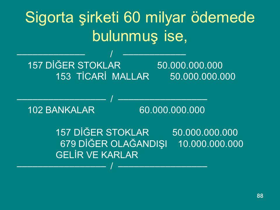 88 Sigorta şirketi 60 milyar ödemede bulunmuş ise, ––––––––––––– / –––––––––––– 157 DİĞER STOKLAR 50.000.000.000 153 TİCARİ MALLAR 50.000.000.000 ––––