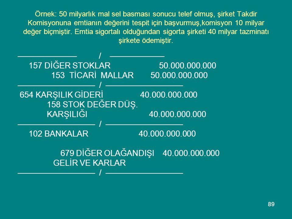 89 Örnek: 50 milyarlık mal sel basması sonucu telef olmuş, şirket Takdir Komisyonuna emtianın değerini tespit için başvurmuş,komisyon 10 milyar değer