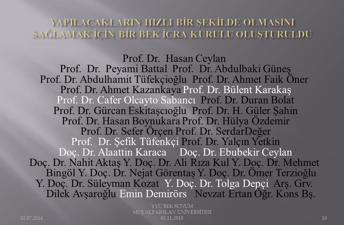 Prof. Dr. Hasan Ceylan Prof. Dr. Peyami Battal Prof. Dr. Abdulbaki Güneş Prof. Dr. Abdulhamit Tüfekçioğlu Prof. Dr. Ahmet Faik Öner Prof. Dr. Ahmet Ka