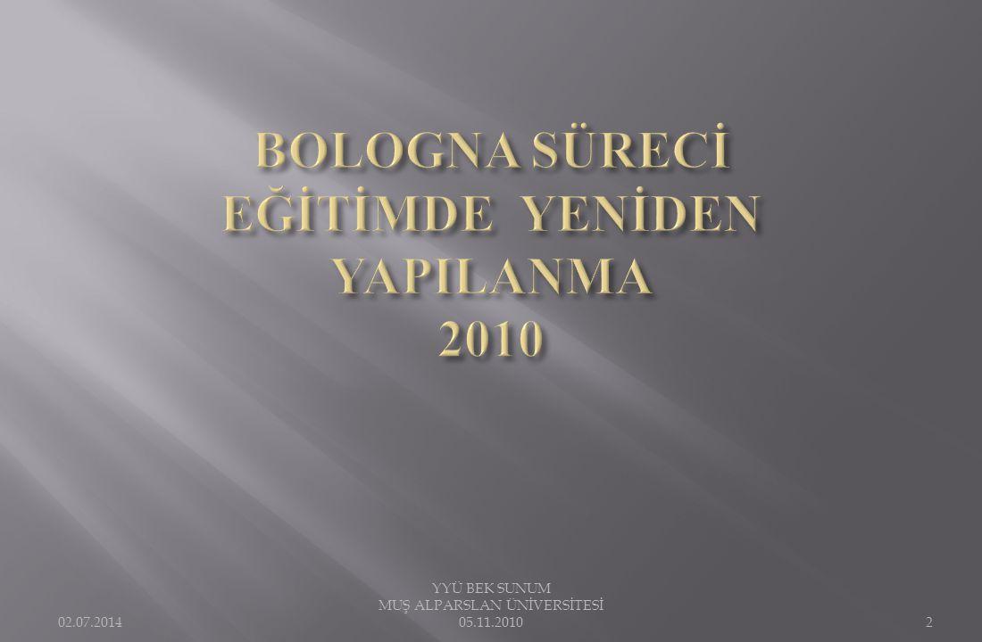 Bologna Sürecinin iyi anlaşılması ve önceden yapılan yanlışların tekrarlanmaması için yeniden başlıyormuş gibi Bologna Süreci eğitim faaliyetleri başlatıldı.