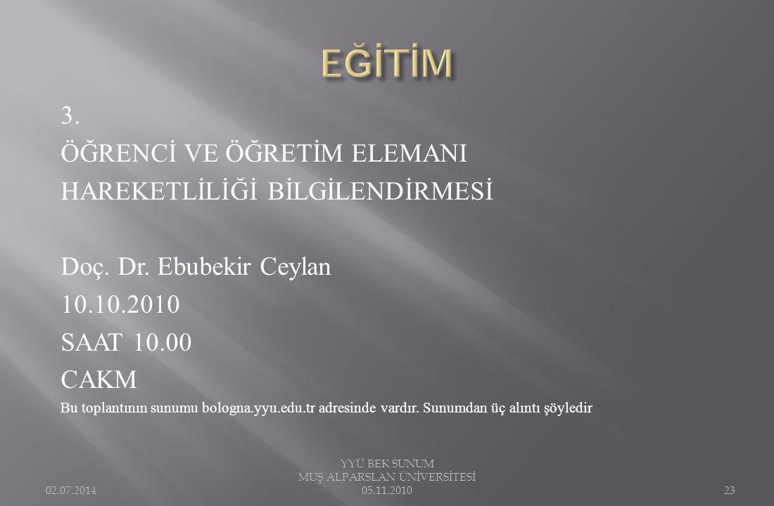 3. ÖĞRENCİ VE ÖĞRETİM ELEMANI HAREKETLİLİĞİ BİLGİLENDİRMESİ Doç. Dr. Ebubekir Ceylan 10.10.2010 SAAT 10.00 CAKM Bu toplantının sunumu bologna.yyu.edu.
