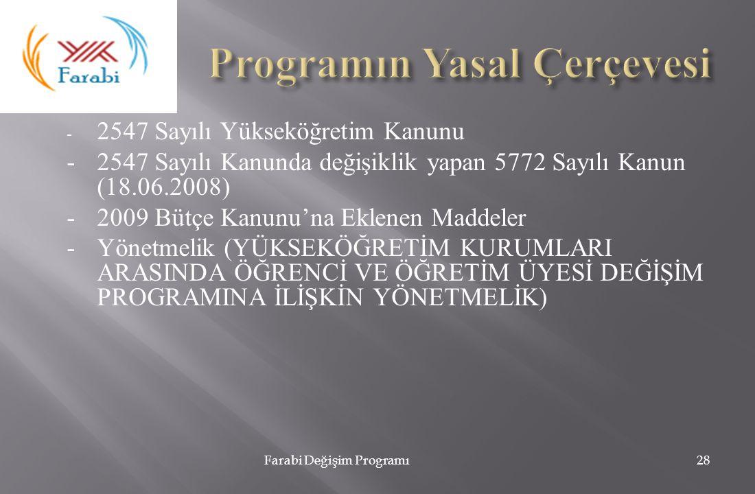 Farabi Değişim Programı28 - 2547 Sayılı Yükseköğretim Kanunu -2547 Sayılı Kanunda değişiklik yapan 5772 Sayılı Kanun (18.06.2008) -2009 Bütçe Kanunu'n