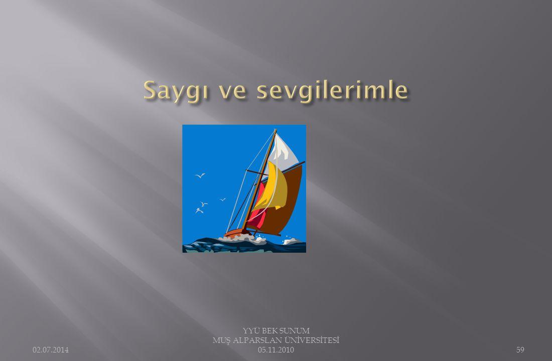 02.07.2014 YYÜ BEK SUNUM MUŞ ALPARSLAN ÜNİVERSİTESİ 05.11.201059