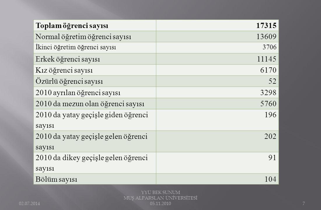TYYÇ LİSAN DÜZEYİNİ ele ladık Türkiye Yükseköğretim Yeterlikler Çerçevesi (TYYÇ),  TYYÇ ne göre lisans mezunu bir öğrencinin kazanması gereken yeterlikler aşağıdaki gibi belirlenmiştir.