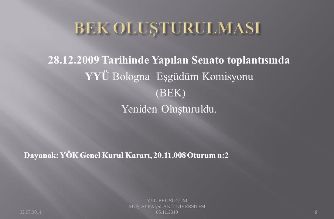 BEK ÜYELERİ Prof.Dr. Hasan Ceylan Prof. Dr. Peyami Battal Prof.
