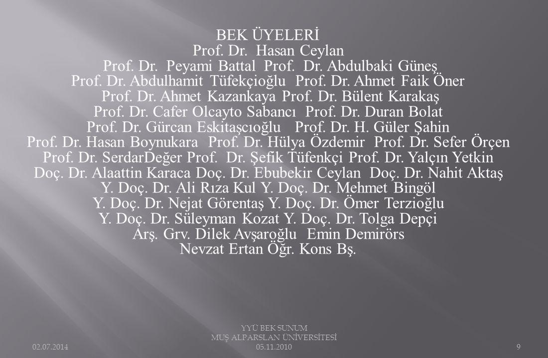 BEK ÜYELERİ Prof. Dr. Hasan Ceylan Prof. Dr. Peyami Battal Prof. Dr. Abdulbaki Güneş Prof. Dr. Abdulhamit Tüfekçioğlu Prof. Dr. Ahmet Faik Öner Prof.