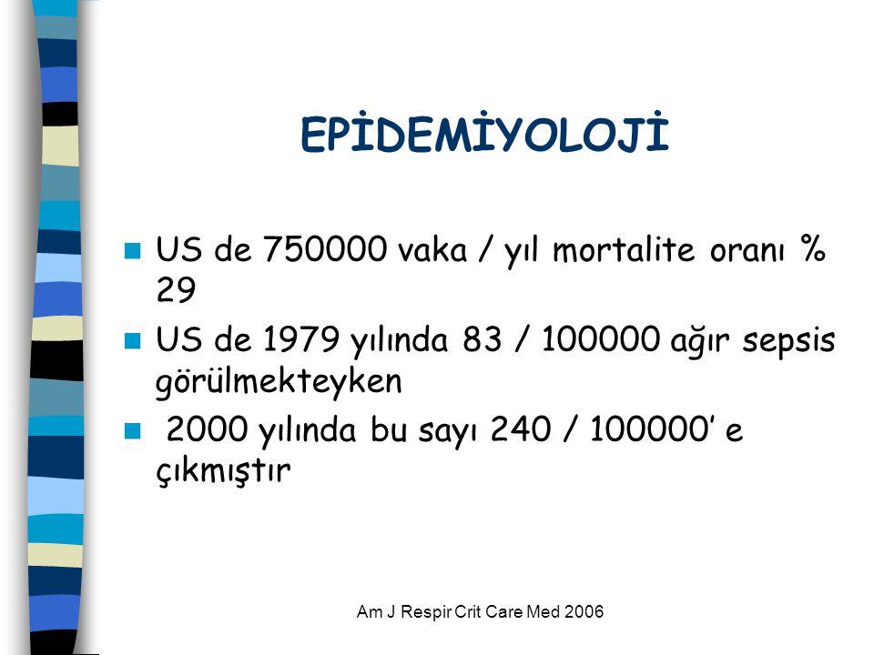 Am J Respir Crit Care Med 2006 EPİDEMİYOLOJİ  US de 750000 vaka / yıl mortalite oranı % 29  US de 1979 yılında 83 / 100000 ağır sepsis görülmekteyken  2000 yılında bu sayı 240 / 100000' e çıkmıştır