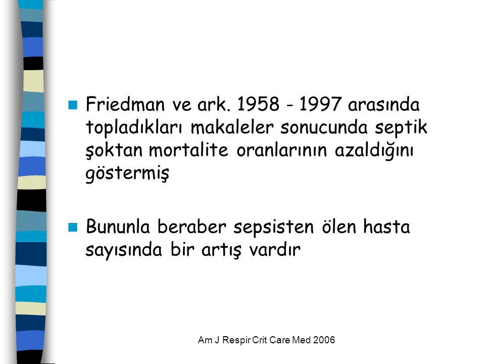 Am J Respir Crit Care Med 2006  Friedman ve ark.