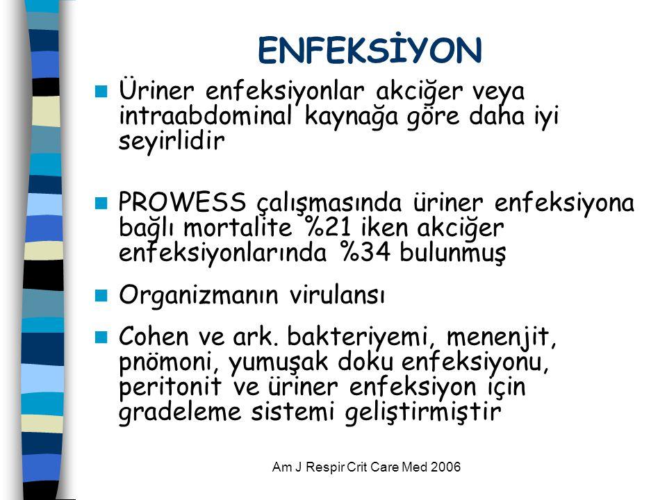 ENFEKSİYON  Üriner enfeksiyonlar akciğer veya intraabdominal kaynağa göre daha iyi seyirlidir  PROWESS çalışmasında üriner enfeksiyona bağlı mortalite %21 iken akciğer enfeksiyonlarında %34 bulunmuş  Organizmanın virulansı  Cohen ve ark.