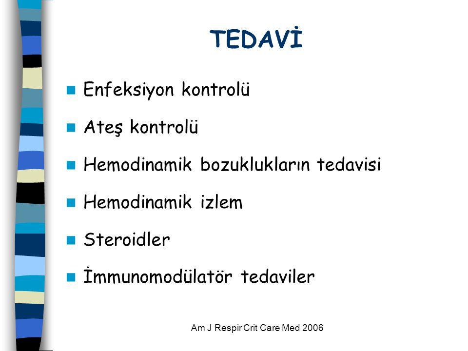 Am J Respir Crit Care Med 2006 TEDAVİ  Enfeksiyon kontrolü  Ateş kontrolü  Hemodinamik bozuklukların tedavisi  Hemodinamik izlem  Steroidler  İm