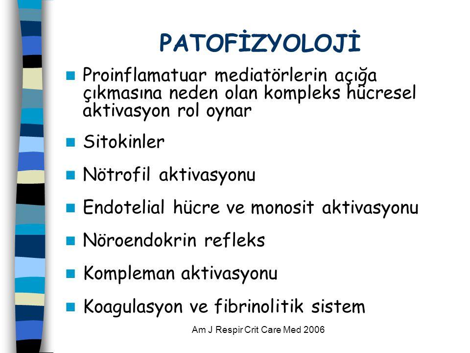 Am J Respir Crit Care Med 2006 PATOFİZYOLOJİ  Proinflamatuar mediatörlerin açığa çıkmasına neden olan kompleks hücresel aktivasyon rol oynar  Sitokinler  Nötrofil aktivasyonu  Endotelial hücre ve monosit aktivasyonu  Nöroendokrin refleks  Kompleman aktivasyonu  Koagulasyon ve fibrinolitik sistem