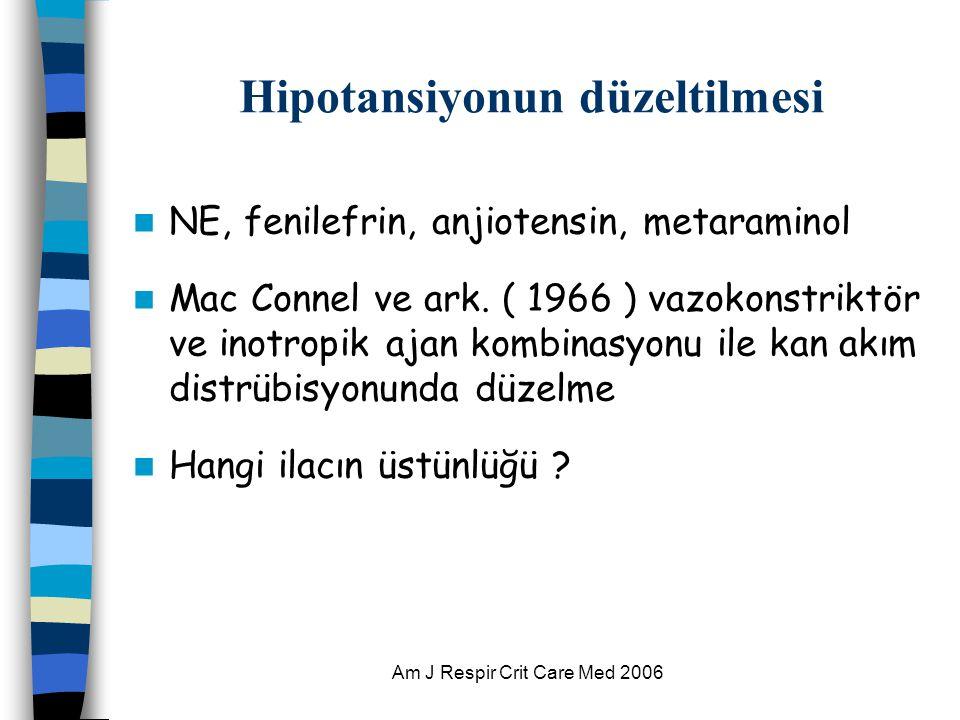 Am J Respir Crit Care Med 2006 Hipotansiyonun düzeltilmesi  NE, fenilefrin, anjiotensin, metaraminol  Mac Connel ve ark. ( 1966 ) vazokonstriktör ve