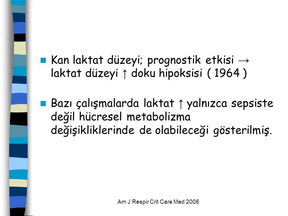 Am J Respir Crit Care Med 2006  Kan laktat düzeyi; prognostik etkisi → laktat düzeyi ↑ doku hipoksisi ( 1964 )  Bazı çalışmalarda laktat ↑ yalnızca sepsiste değil hücresel metabolizma değişikliklerinde de olabileceği gösterilmiş.