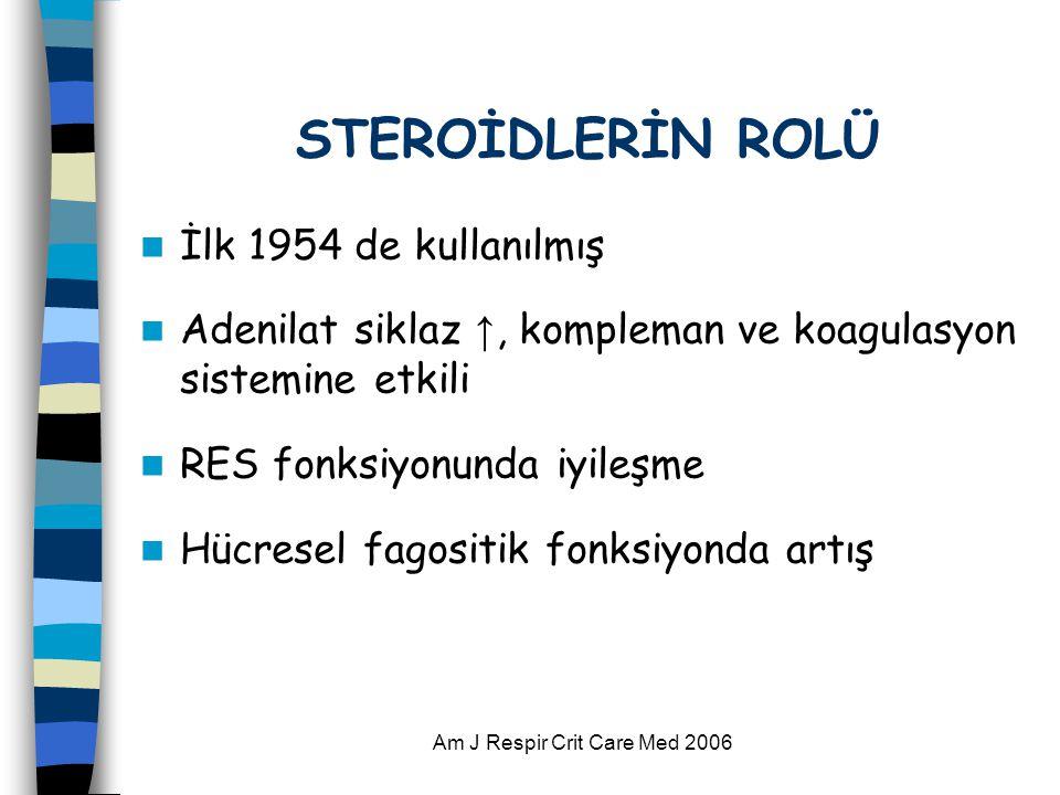 Am J Respir Crit Care Med 2006 STEROİDLERİN ROLÜ  İlk 1954 de kullanılmış  Adenilat siklaz ↑, kompleman ve koagulasyon sistemine etkili  RES fonksiyonunda iyileşme  Hücresel fagositik fonksiyonda artış