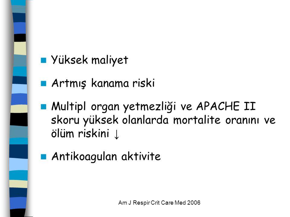 Am J Respir Crit Care Med 2006  Yüksek maliyet  Artmış kanama riski  Multipl organ yetmezliği ve APACHE II skoru yüksek olanlarda mortalite oranını