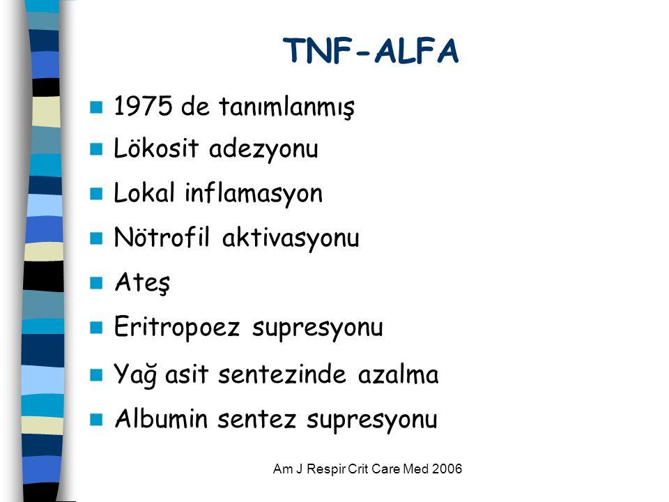 Am J Respir Crit Care Med 2006 TNF-ALFA  1975 de tanımlanmış  Lökosit adezyonu  Lokal inflamasyon  Nötrofil aktivasyonu  Ateş  Eritropoez supresyonu  Yağ asit sentezinde azalma  Albumin sentez supresyonu