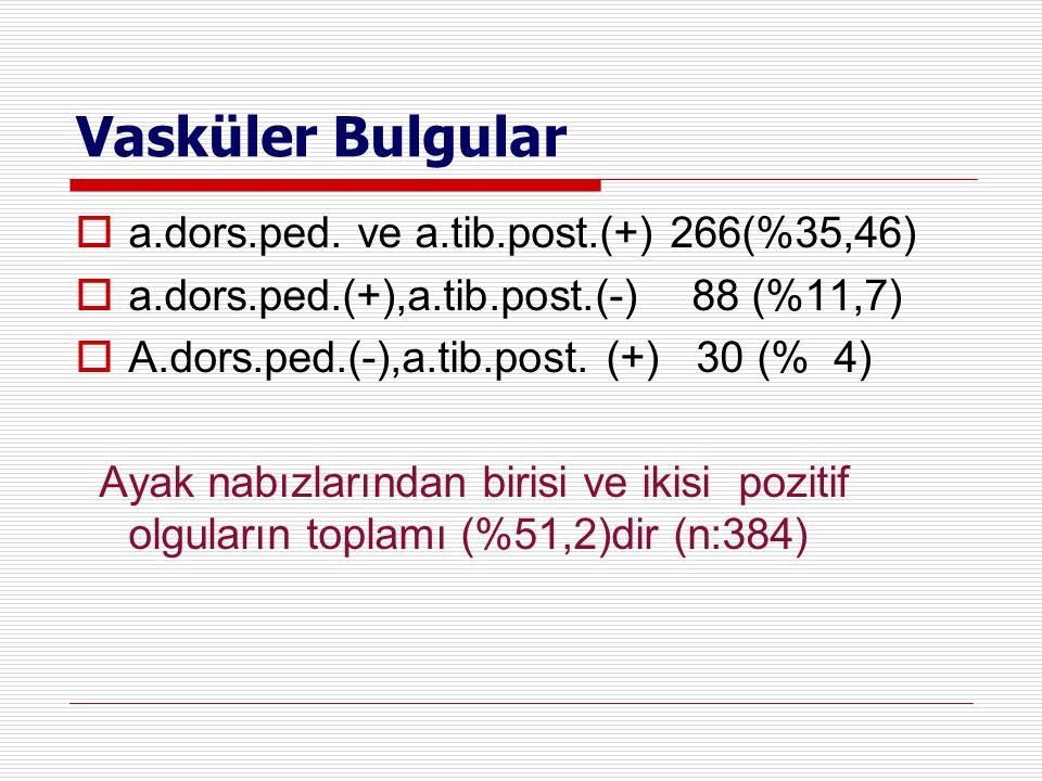 Vasküler Bulgular  a.dors.ped. ve a.tib.post.(+) 266(%35,46)  a.dors.ped.(+),a.tib.post.(-) 88 (%11,7)  A.dors.ped.(-),a.tib.post. (+) 30 (% 4) Aya