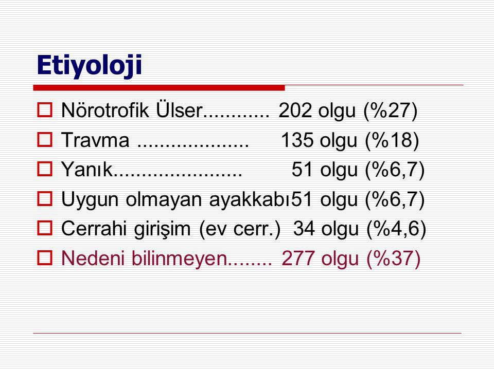 Etiyoloji  Nörotrofik Ülser............ 202 olgu (%27)  Travma.................... 135 olgu (%18)  Yanık....................... 51 olgu (%6,7)  Uy