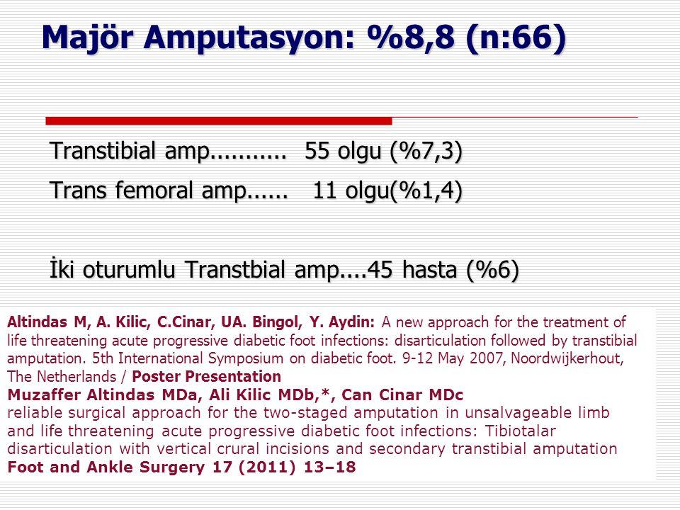 Majör Amputasyon: %8,8 (n:66) Transtibial amp........... 55 olgu (%7,3) Trans femoral amp...... 11 olgu(%1,4) İki oturumlu Transtbial amp....45 hasta
