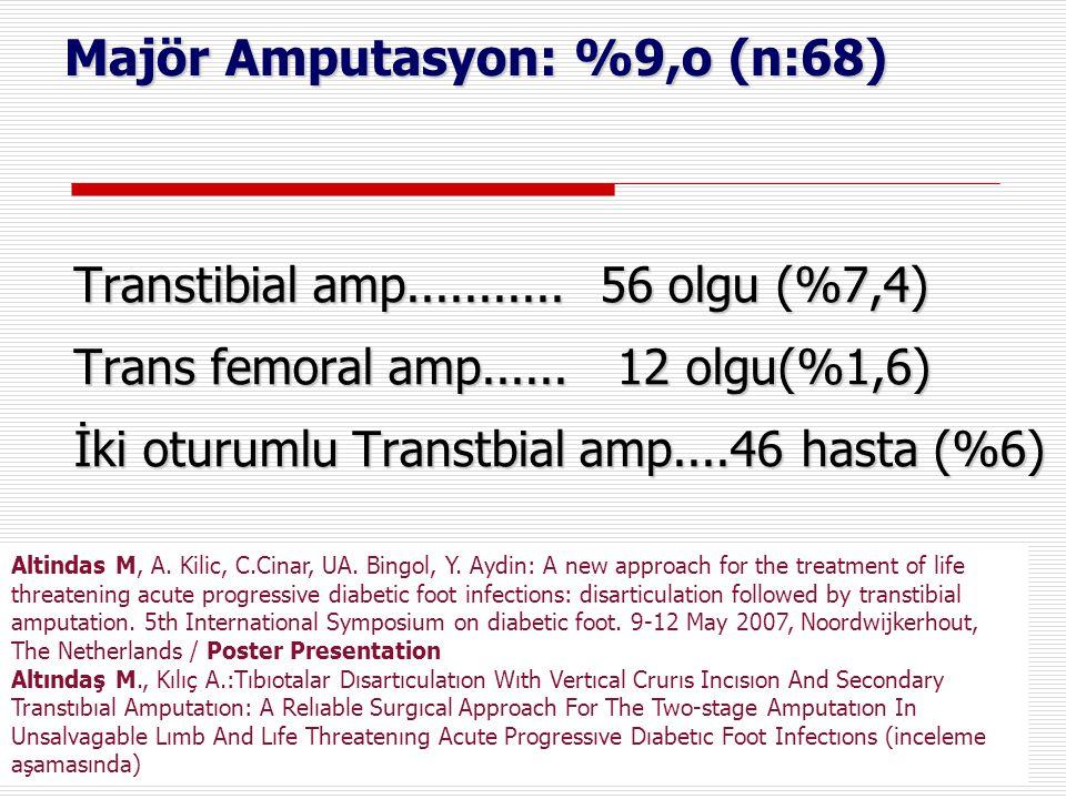 Majör Amputasyon: %9,o (n:68) Transtibial amp........... 56 olgu (%7,4) Trans femoral amp...... 12 olgu(%1,6) İki oturumlu Transtbial amp....46 hasta