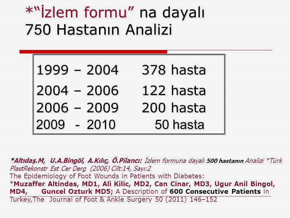 """*"""" İ zlem formu"""" na dayalı 7 5 0 Hastanın Analizi 1999 – 2004 378 hasta 2004 – 2006 122 hasta 2006 – 2009 200 hasta 2009 - 2010 50 hasta *Altıdaş.M, U"""