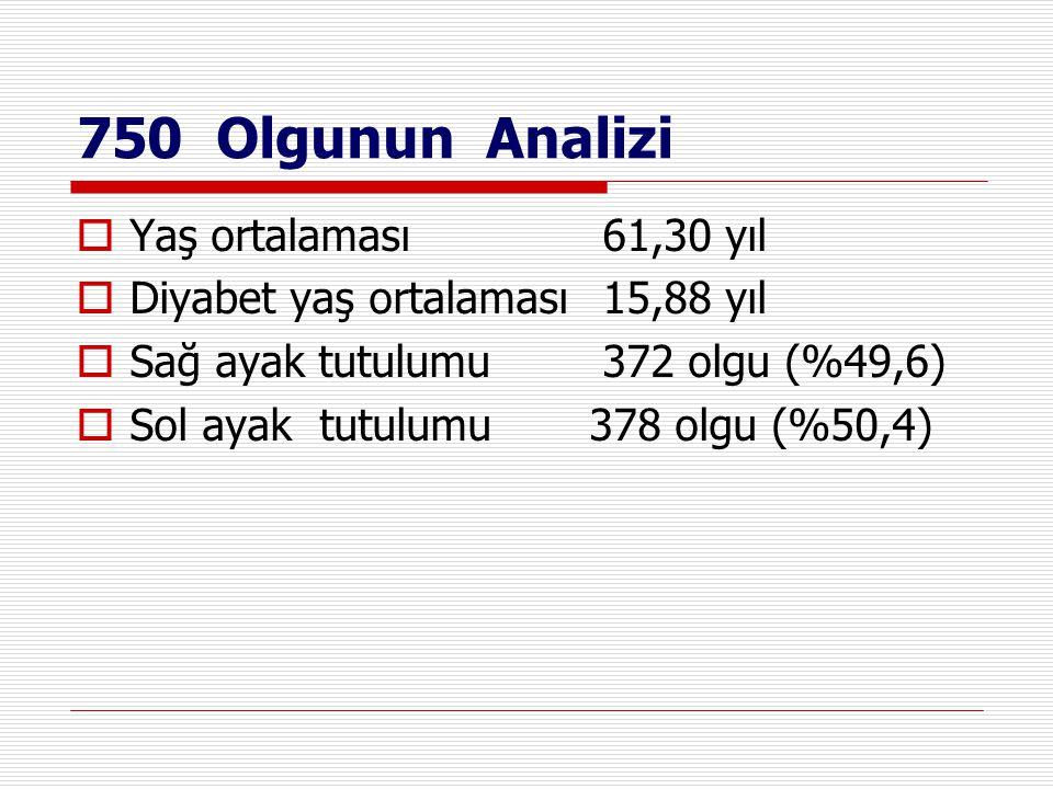 750 Olgunun Analizi  Yaş ortalaması 61,30 yıl  Diyabet yaş ortalaması 15,88 yıl  Sağ ayak tutulumu 372 olgu (%49,6)  Sol ayak tutulumu 378 olgu (%
