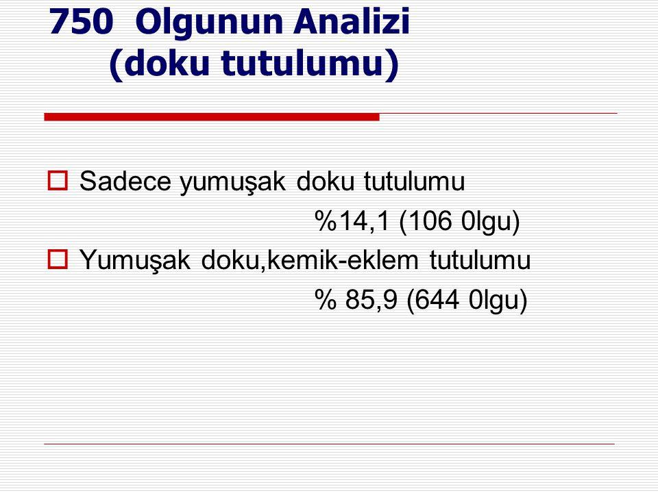 750 Olgunun Analizi (doku tutulumu)  Sadece yumuşak doku tutulumu %14,1 (106 0lgu)  Yumuşak doku,kemik-eklem tutulumu % 85,9 (644 0lgu)