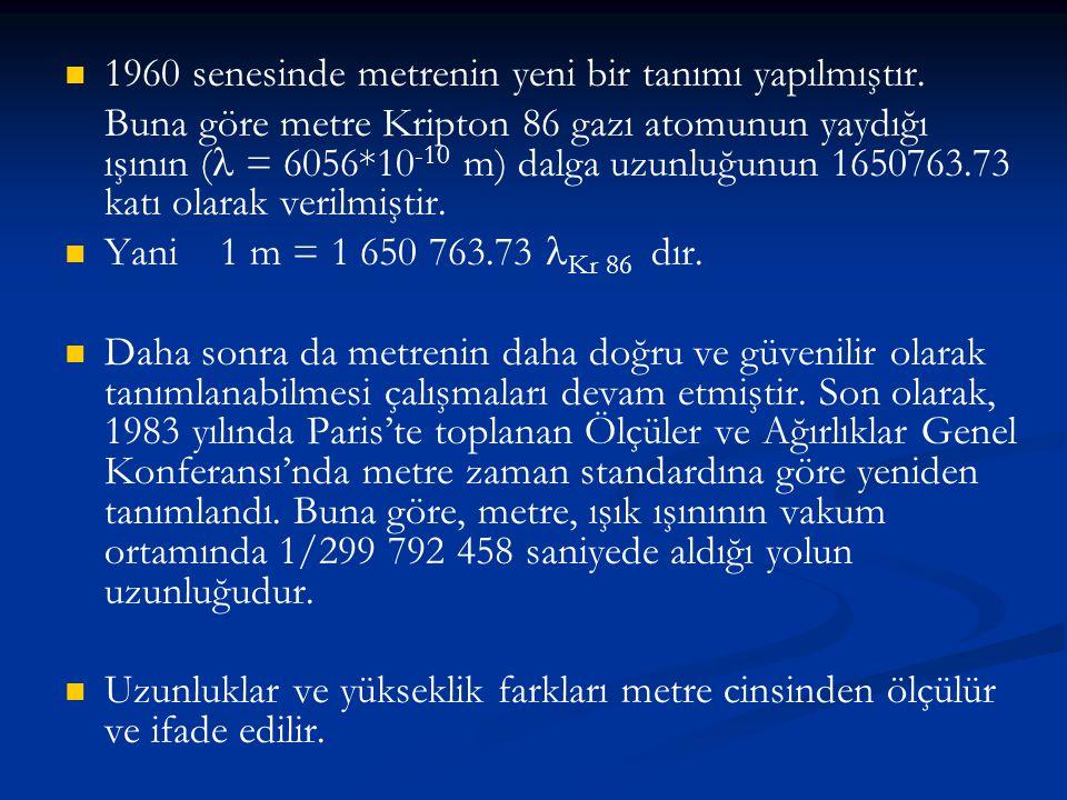   1960 senesinde metrenin yeni bir tanımı yapılmıştır. Buna göre metre Kripton 86 gazı atomunun yaydığı ışının (  = 6056*10 -10 m) dalga uzunluğunu