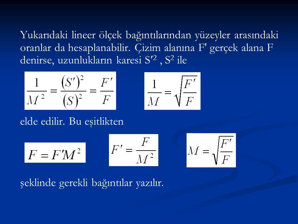 Yukarıdaki lineer ölçek bağıntılarından yüzeyler arasındaki oranlar da hesaplanabilir. Çizim alanına F' gerçek alana F denirse, uzunlukların karesi S