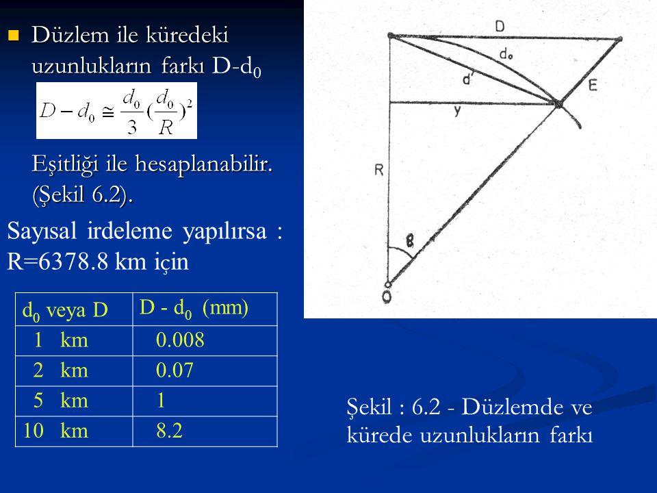  Düzlem ile küredeki uzunlukların farkı  Düzlem ile küredeki uzunlukların farkı D-d 0 Eşitliği ile hesaplanabilir. (Şekil 6.2). Sayısal irdeleme yap