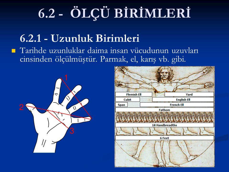 6.2 - ÖLÇÜ BİRİMLERİ 6.2.1 - Uzunluk Birimleri   Tarihde uzunluklar daima insan vücudunun uzuvları cinsinden ölçülmüştür. Parmak, el, karış vb. gibi