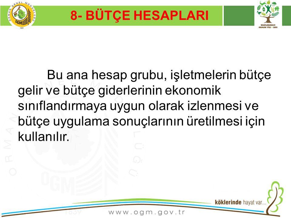 16/12/2010 Kurumsal Kimlik 2 8- BÜTÇE HESAPLARI Bu ana hesap grubu, işletmelerin bütçe gelir ve bütçe giderlerinin ekonomik sınıflandırmaya uygun olar