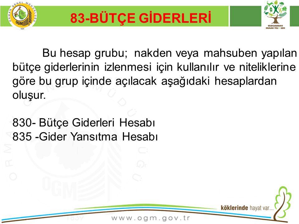 16/12/2010 Kurumsal Kimlik 27 83-BÜTÇE GİDERLERİ Bu hesap grubu; nakden veya mahsuben yapılan bütçe giderlerinin izlenmesi için kullanılır ve nitelikl